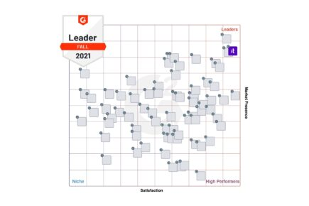 Talkdesk named G2 Leader in Contact Center Operations.